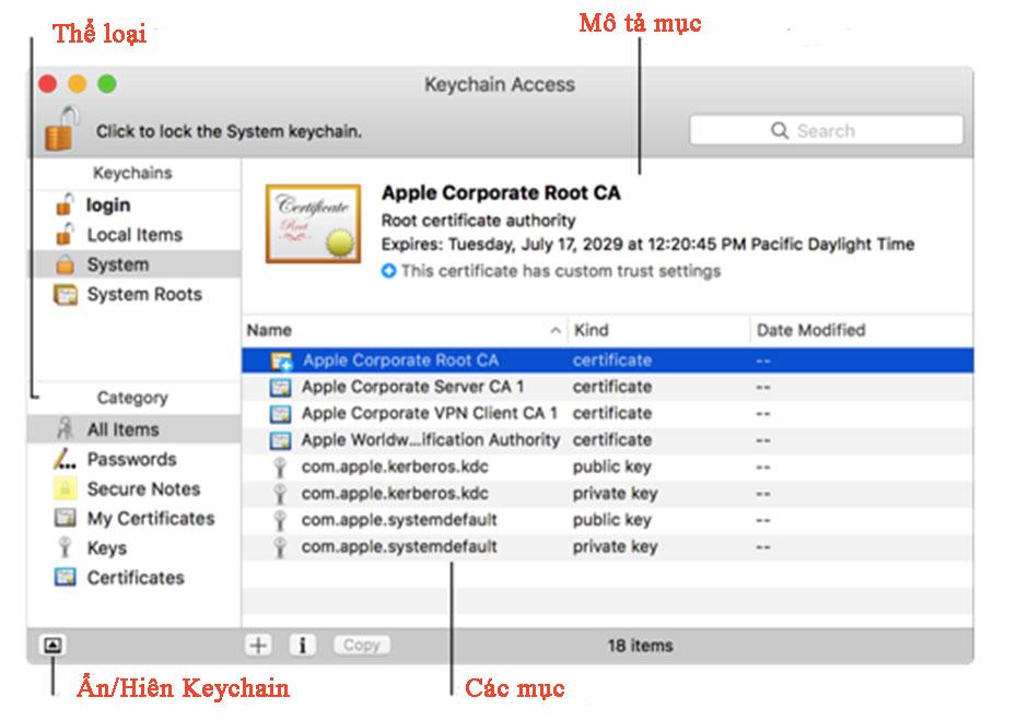 tìm mật khẩu wifi Mac bằng Keychain